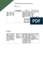 1PLANIFICACIÓN SEMESTRAL PROGRAMA DE INTEGRACIÓN ESCOLAR 2° básico 2012 lenguaje