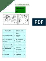 58998437-AFT-Meridian-Kezelesi-Pontok.pdf