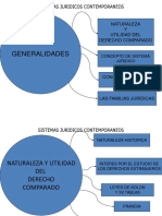 Sistemas-juridicos- DIAPOSITIVAS