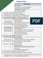 Gobierno Central Autonomas Hopitales