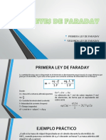 LEYES DE FARADAY.pptx