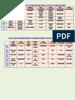 Rol de Examenes IV Bimestre 2016