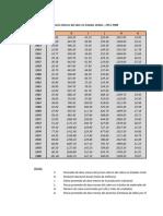 Base Datos Ej 25 Econometria