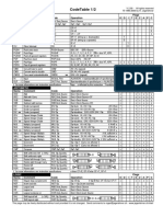 3IntelCodeTable.pdf