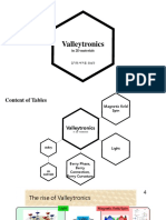 [Final] Valleytroncis in the 2D Materials