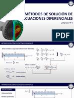 Métodos Solucion EDP Problema1