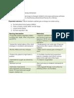 Nursing Care Plan- Pulmonary Embolism