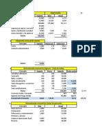Resumen evaluación PI.xlsx