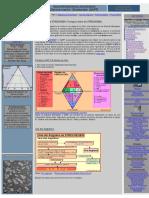 diagrama QAPF