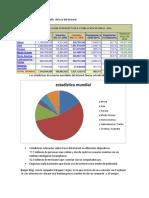 Johan Manuel Cervantes-Estadísticas Mundiales Del Uso Del Internet