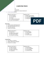 copy of leadership styles - google docs
