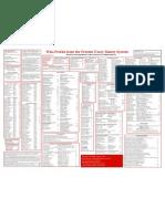 2010 Bilderberg CFR Trilateral Commission Chart