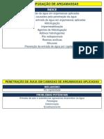 Hidrofugação de Argamassas (PE)