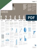 TNV Data Visualization Poster