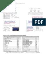 Tabelas_de_Constantes_de_Perda_de_Carga_Localizada.pdf