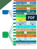 PDF Visioooooo
