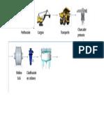 Diagrama Del Proceso Productivo.