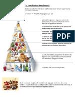 La Classification Des Aliments