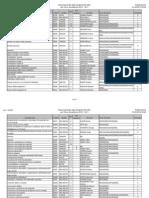 Elenco generale degli insegnamenti attivi per l'Anno Accademico 2010 - 2011, Università degli Studi di Trieste