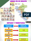 EL GOBIERNO EN MI REGIÓN.pptx