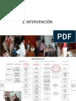 4_tutorial de Actividades Para La Intervención