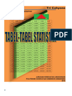 Buku Statistik Tabel Statistik