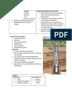 BOMBEO MECANICO resumen