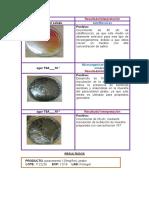Micro-resultados Paracetamol 2017