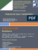 PresentaciónTablas de Haq y Hardenbol