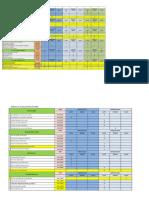 Matriz Foda Para Presentar Correccion 2