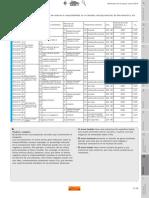 tabla kc y mc.pdf