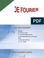 LEY DE FOURIER.pdf