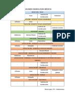 Quadro Comparativo Semiologia - Enfermedades Respiratorias