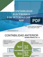 Contabilidad Electronica y Su Interfaz Con Las Niif