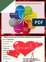 farmacos en demencia