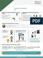 Infografico 15 Los Desafios en Desarrollo Infantil Para AL