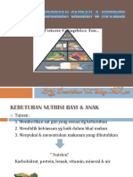 Kebutuhan Nutrisi & Cairan Anak
