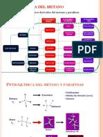 Cap2 Petro Metano Paraf