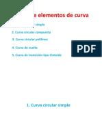 Calculo de Elementos de Curva-11