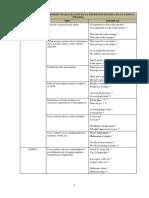 Errores Gramaticales Frecuentes.pdf (1)