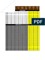 Tabela Circular.pdf