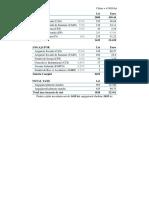 2000 Brut Calcul Salariu Net
