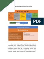 Primary Survey Dan Penatalaksanaan Syok Hipovolemik