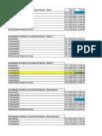 Docslide.com.Br Tabela Salarial Pcmg 2011 a 2015