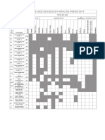 Tabla Comparativa PRC. Cuadro Usos de Suelo en Areas de Riesgo 2014