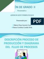 Proceso de Producción y Diagrama de Flujo