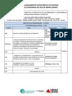 Programação Oficina Planejamento e Capacitação Ouvidor SUS - Municípios