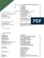 Correspondance PCN-SCF(1)