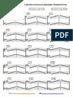 1 - Apoio Ao Estudo - Transposição - Escalas Maiores (Dó, Sib, Mib)