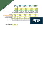 Scale Accrual Data 2015 June-2015-06-15-16-27-16